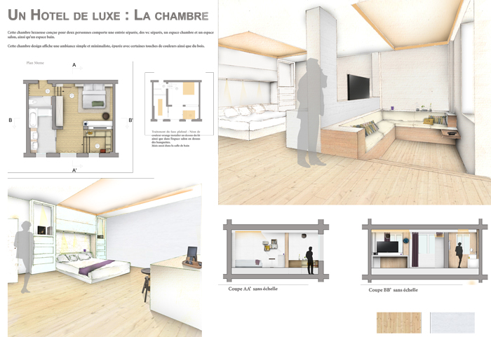 Quelques liens utiles for Bts decorateur interieur